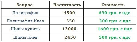 price_tabl1