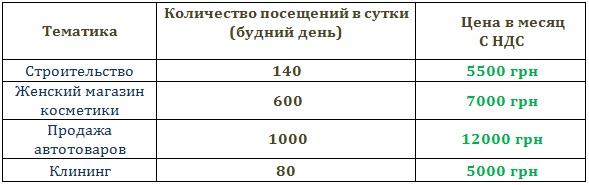 price_tabl2